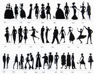 Silhuetas - infográfico decorrer dos anos da moda